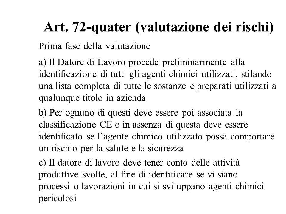 Art. 72-quater (valutazione dei rischi) Prima fase della valutazione a) Il Datore di Lavoro procede preliminarmente alla identificazione di tutti gli