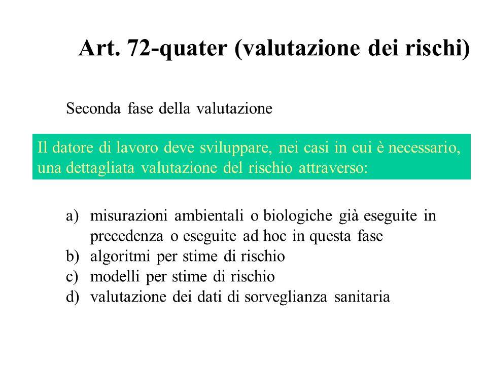 Art. 72-quater (valutazione dei rischi) Seconda fase della valutazione Il datore di lavoro deve sviluppare, nei casi in cui è necessario, una dettagli