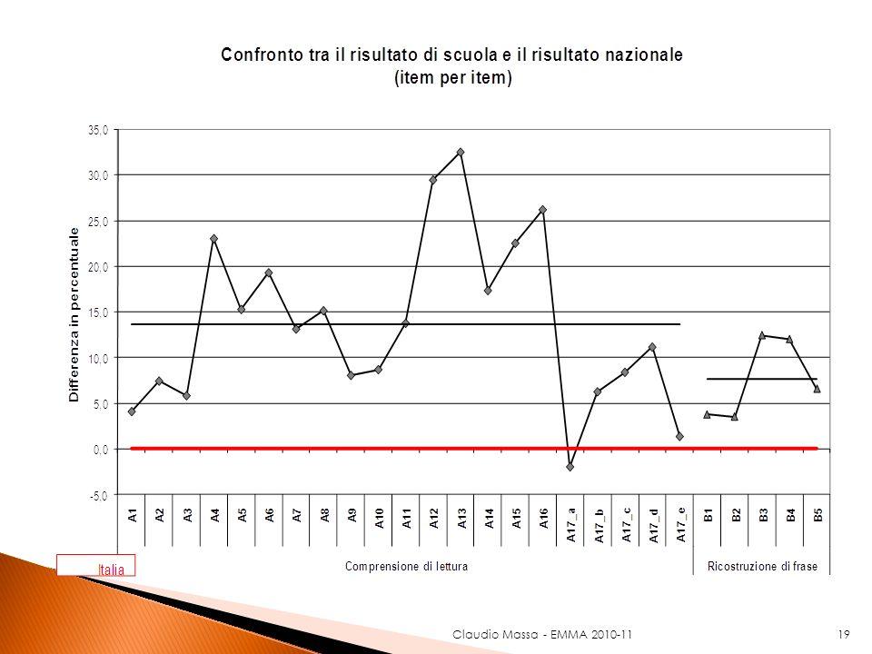 19Claudio Massa - EMMA 2010-11