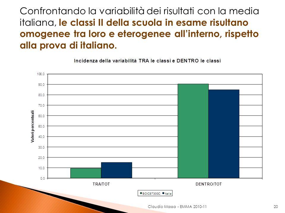 20 Confrontando la variabilità dei risultati con la media italiana, le classi II della scuola in esame risultano omogenee tra loro e eterogenee allint