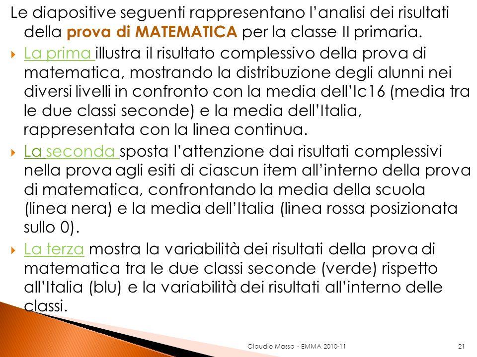 Le diapositive seguenti rappresentano lanalisi dei risultati della prova di MATEMATICA per la classe II primaria. La prima illustra il risultato compl