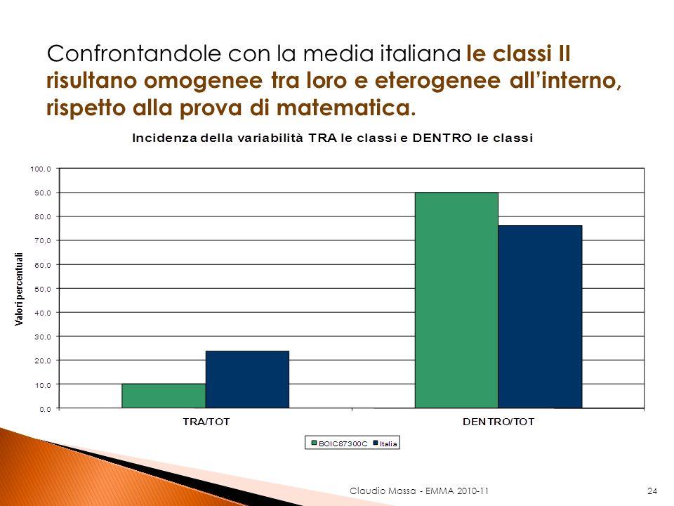 24 Confrontandole con la media italiana le classi II risultano omogenee tra loro e eterogenee allinterno, rispetto alla prova di matematica. Claudio M