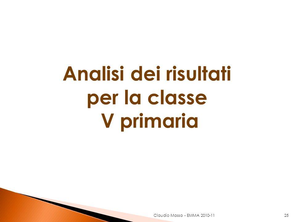 Analisi dei risultati per la classe V primaria 25Claudio Massa - EMMA 2010-11