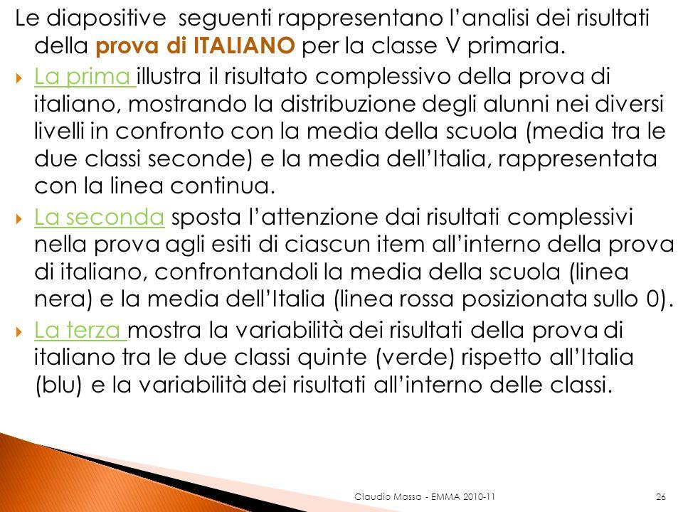 Le diapositive seguenti rappresentano lanalisi dei risultati della prova di ITALIANO per la classe V primaria. La prima illustra il risultato compless