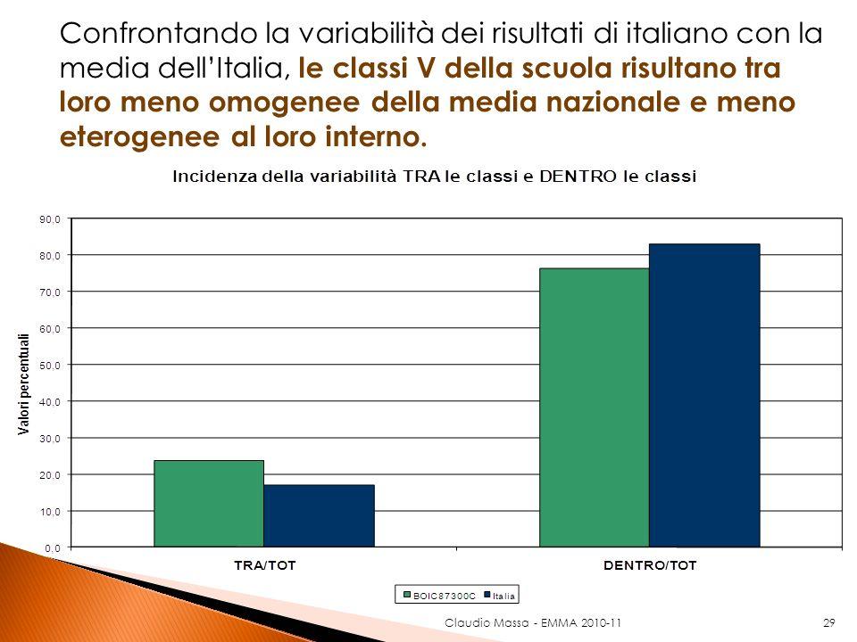 29 Confrontando la variabilità dei risultati di italiano con la media dellItalia, le classi V della scuola risultano tra loro meno omogenee della medi