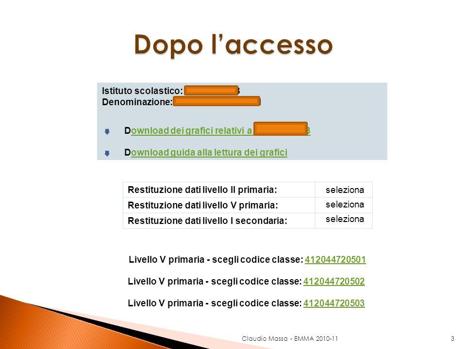 Claudio Massa - EMMA 2010-113 Istituto scolastico: RMIC80300B Denominazione: GIUSEPPE MAZZINI Download dei grafici relativi a RMIC80300B Download guid