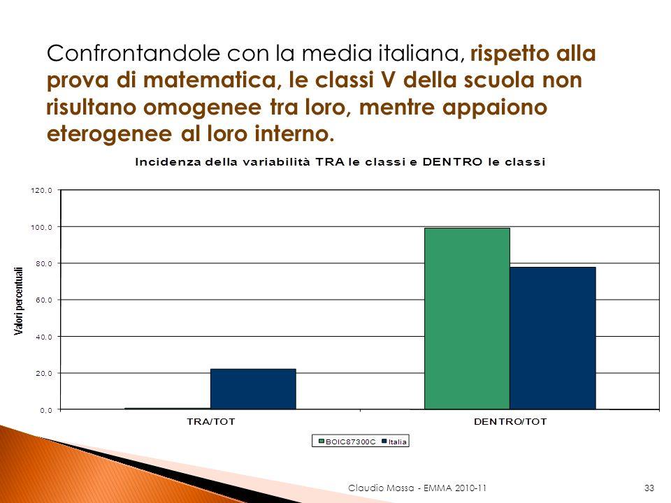 33 Confrontandole con la media italiana, rispetto alla prova di matematica, le classi V della scuola non risultano omogenee tra loro, mentre appaiono