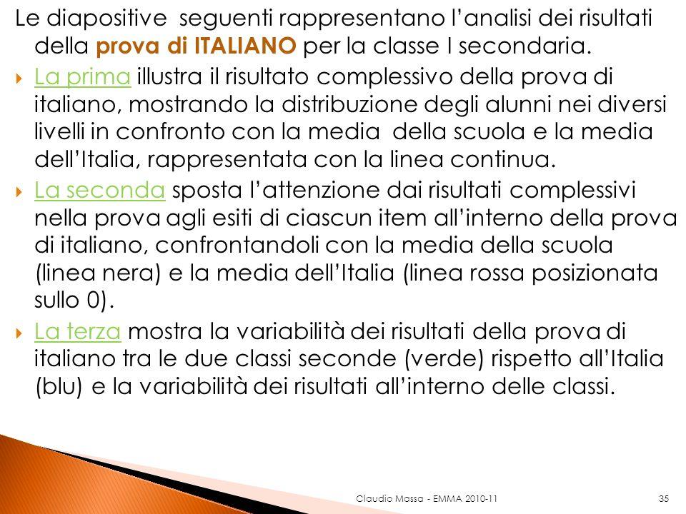 Le diapositive seguenti rappresentano lanalisi dei risultati della prova di ITALIANO per la classe I secondaria. La prima illustra il risultato comple