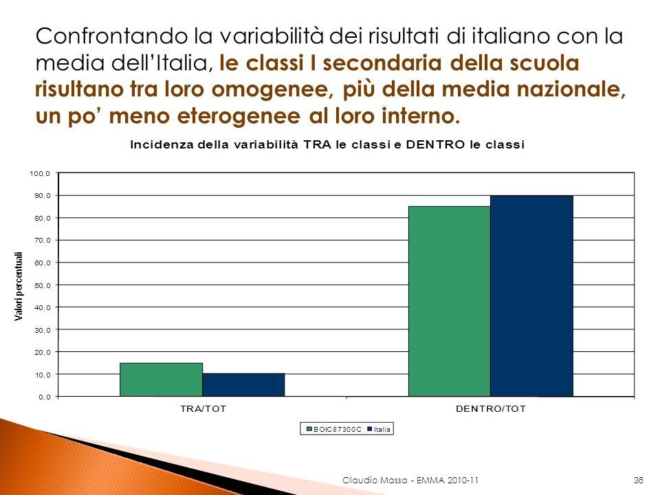 38 Confrontando la variabilità dei risultati di italiano con la media dellItalia, le classi I secondaria della scuola risultano tra loro omogenee, più