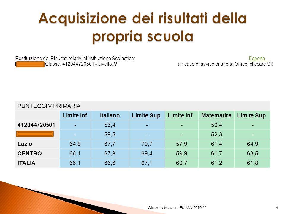 Claudio Massa - EMMA 2010-114 Restituzione dei Risultati relativi all'Istituzione Scolastica: RMIC80300B Classe: 412044720501 - Livello: V Esporta Esp