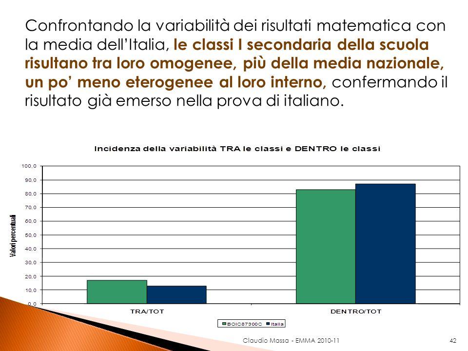 42 Confrontando la variabilità dei risultati matematica con la media dellItalia, le classi I secondaria della scuola risultano tra loro omogenee, più