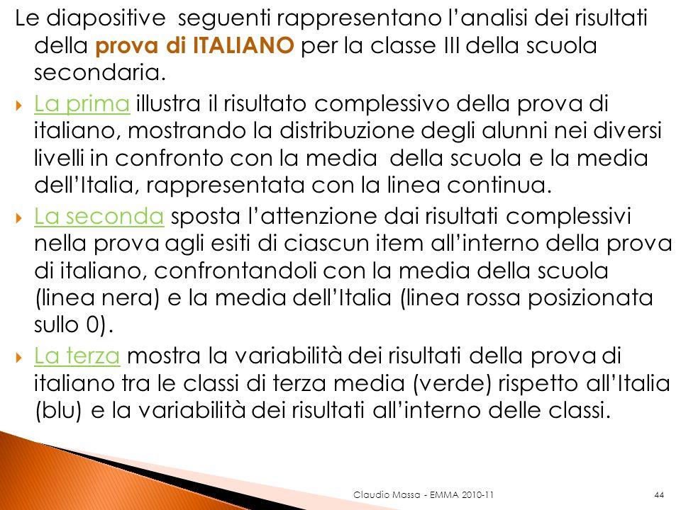 44 Le diapositive seguenti rappresentano lanalisi dei risultati della prova di ITALIANO per la classe III della scuola secondaria. La prima illustra i