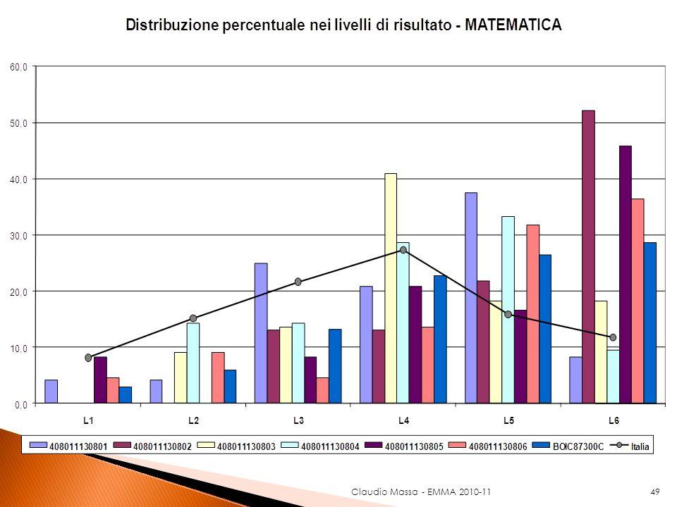 49Claudio Massa - EMMA 2010-11