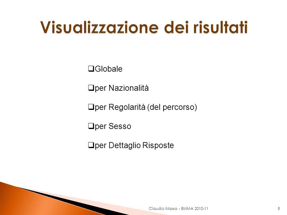 Claudio Massa - EMMA 2010-115 Globale per Nazionalità per Regolarità (del percorso) per Sesso per Dettaglio Risposte