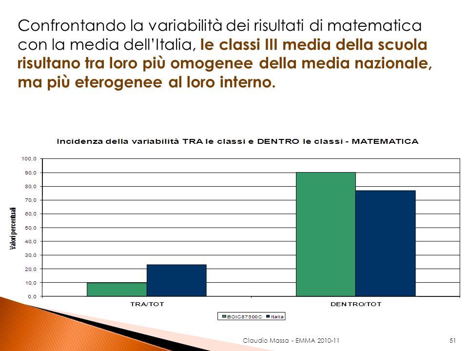 51 Confrontando la variabilità dei risultati di matematica con la media dellItalia, le classi III media della scuola risultano tra loro più omogenee d