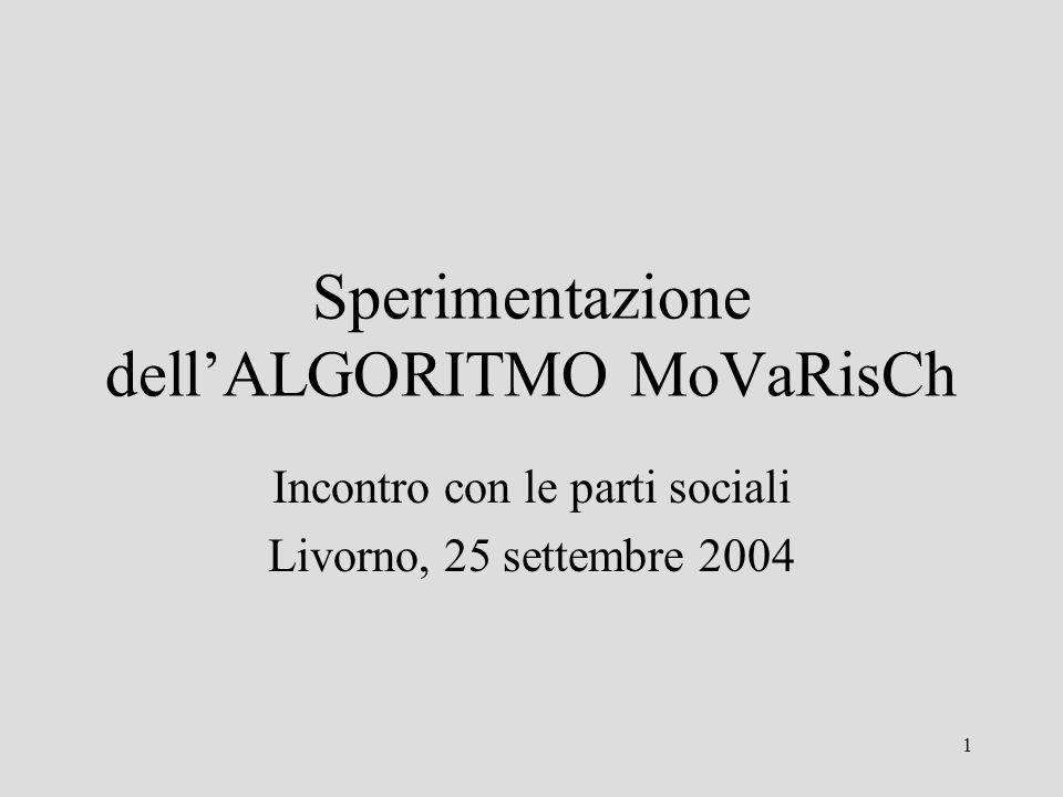 1 Sperimentazione dellALGORITMO MoVaRisCh Incontro con le parti sociali Livorno, 25 settembre 2004
