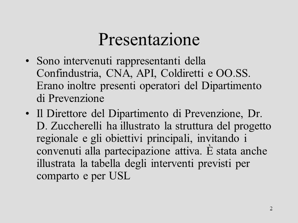 2 Presentazione Sono intervenuti rappresentanti della Confindustria, CNA, API, Coldiretti e OO.SS. Erano inoltre presenti operatori del Dipartimento d