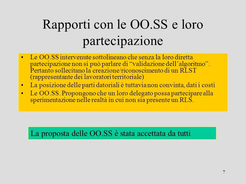 7 Le OO.SS intervenute sottolineano che senza la loro diretta partecipazione non si può parlare di validazione dellalgoritmo. Pertanto sollecitano la