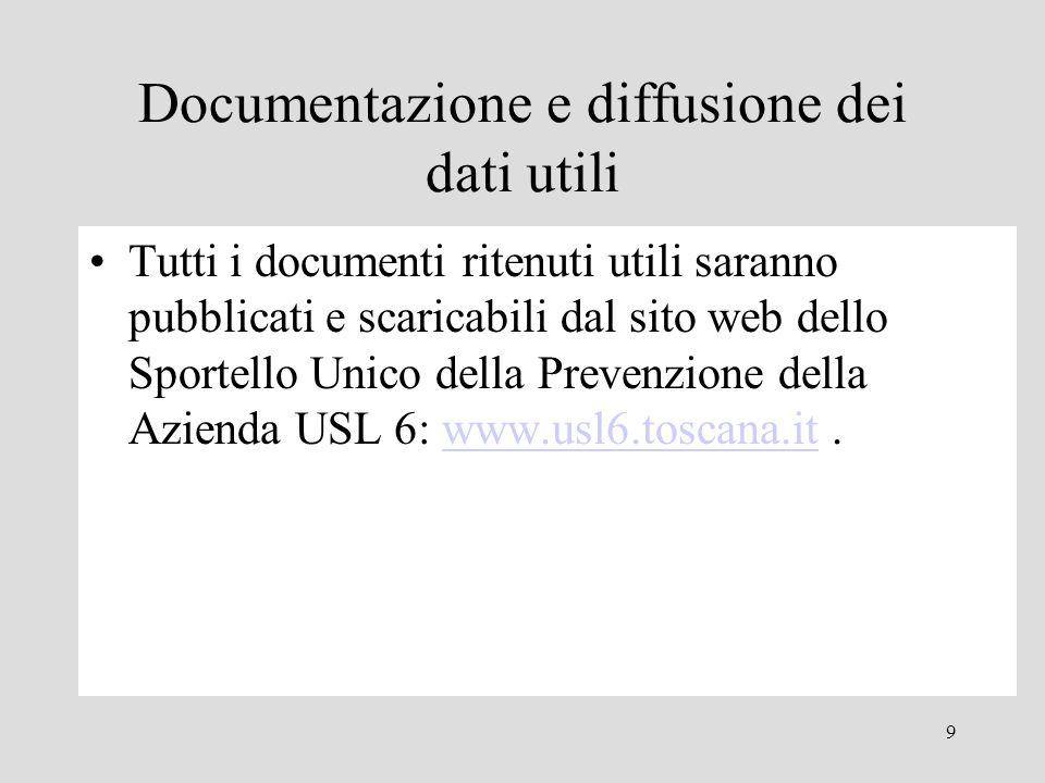 9 Documentazione e diffusione dei dati utili Tutti i documenti ritenuti utili saranno pubblicati e scaricabili dal sito web dello Sportello Unico dell