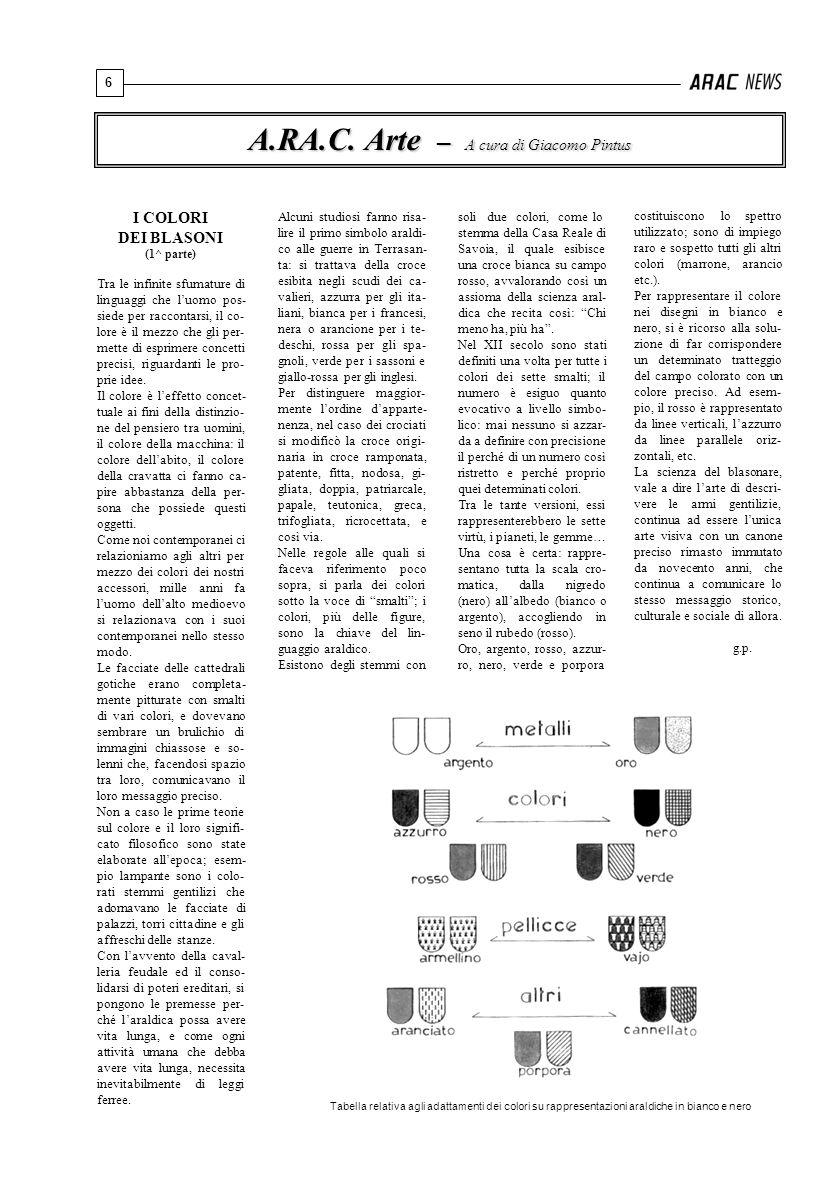 A.RA.C. Arte – A cura di Giacomo Pintus 6 I COLORI DEI BLASONI (1^ parte) Tra le infinite sfumature di linguaggi che luomo pos- siede per raccontarsi,