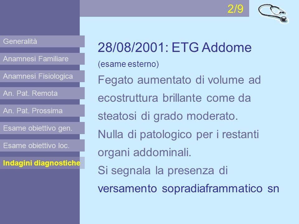 Anamnesi Familiare Anamnesi Fisiologica Esame obiettivo gen. Esame obiettivo loc. Indagini diagnostiche An. Pat. Remota An. Pat. Prossima 28/08/2001: