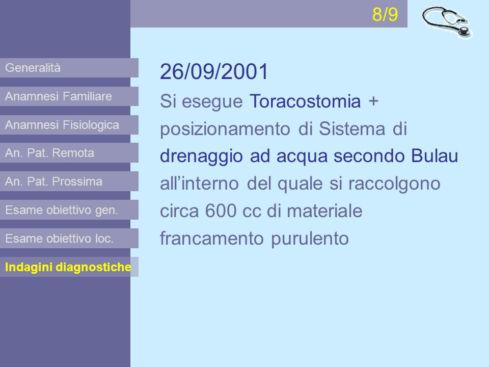 Anamnesi Familiare Anamnesi Fisiologica Esame obiettivo gen. Esame obiettivo loc. Indagini diagnostiche An. Pat. Remota An. Pat. Prossima 26/09/2001 S