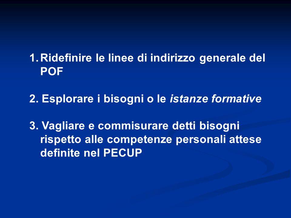 1.Ridefinire le linee di indirizzo generale del POF 2. Esplorare i bisogni o le istanze formative 3. Vagliare e commisurare detti bisogni rispetto all