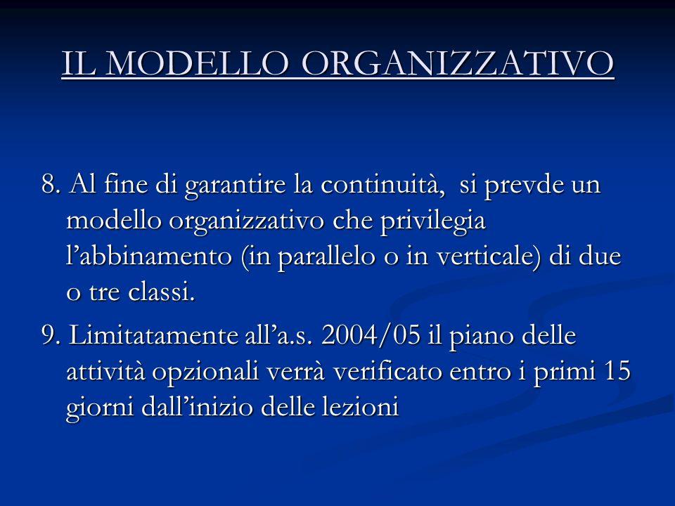 IL MODELLO ORGANIZZATIVO 8. Al fine di garantire la continuità, si prevde un modello organizzativo che privilegia labbinamento (in parallelo o in vert