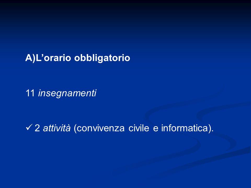 A)Lorario obbligatorio 11 insegnamenti 2 attività (convivenza civile e informatica).