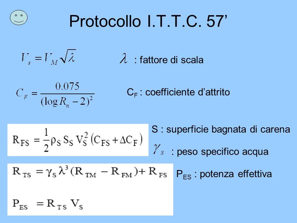 Protocollo I.T.T.C. 57 : fattore di scala S : superficie bagnata di carena : peso specifico acqua C F : coefficiente dattrito P ES : potenza effettiva
