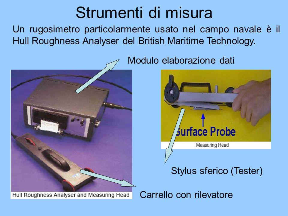 Strumenti di misura Un rugosimetro particolarmente usato nel campo navale è il Hull Roughness Analyser del British Maritime Technology. Modulo elabora