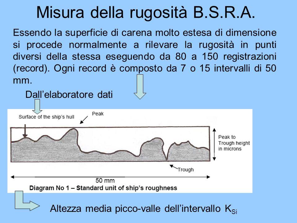 Misura della rugosità B.S.R.A. Dallelaboratore dati Essendo la superficie di carena molto estesa di dimensione si procede normalmente a rilevare la ru