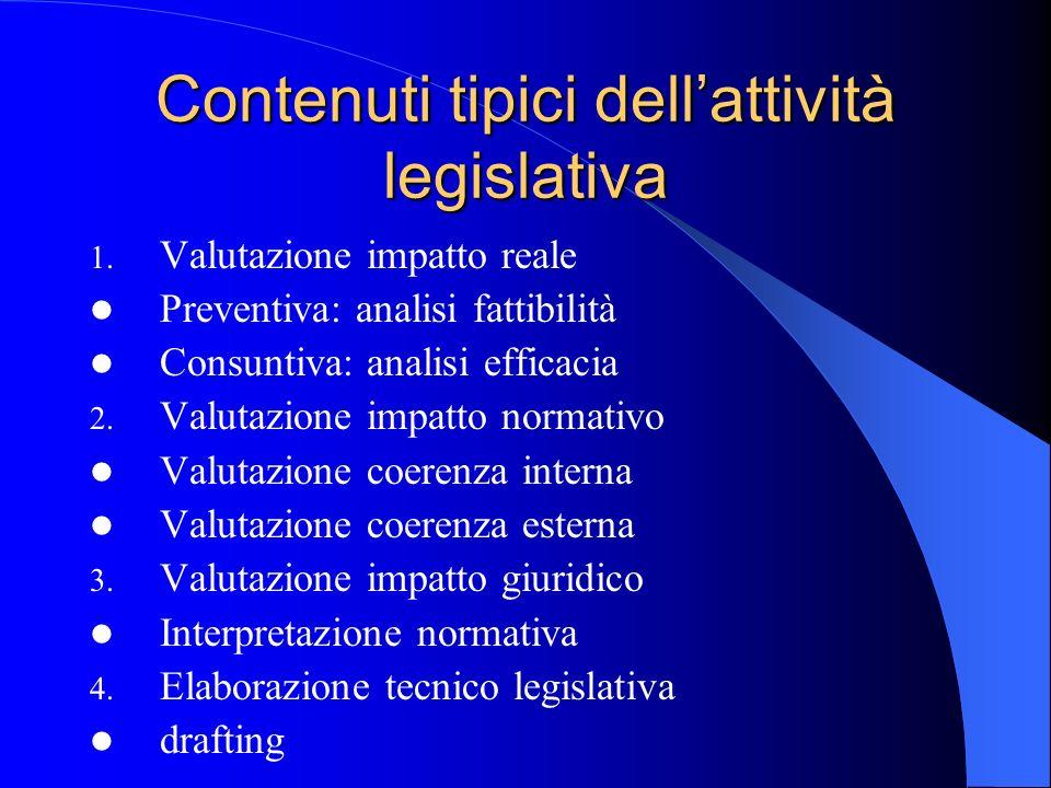 Contenuti tipici dellattività legislativa 1. Valutazione impatto reale Preventiva: analisi fattibilità Consuntiva: analisi efficacia 2. Valutazione im