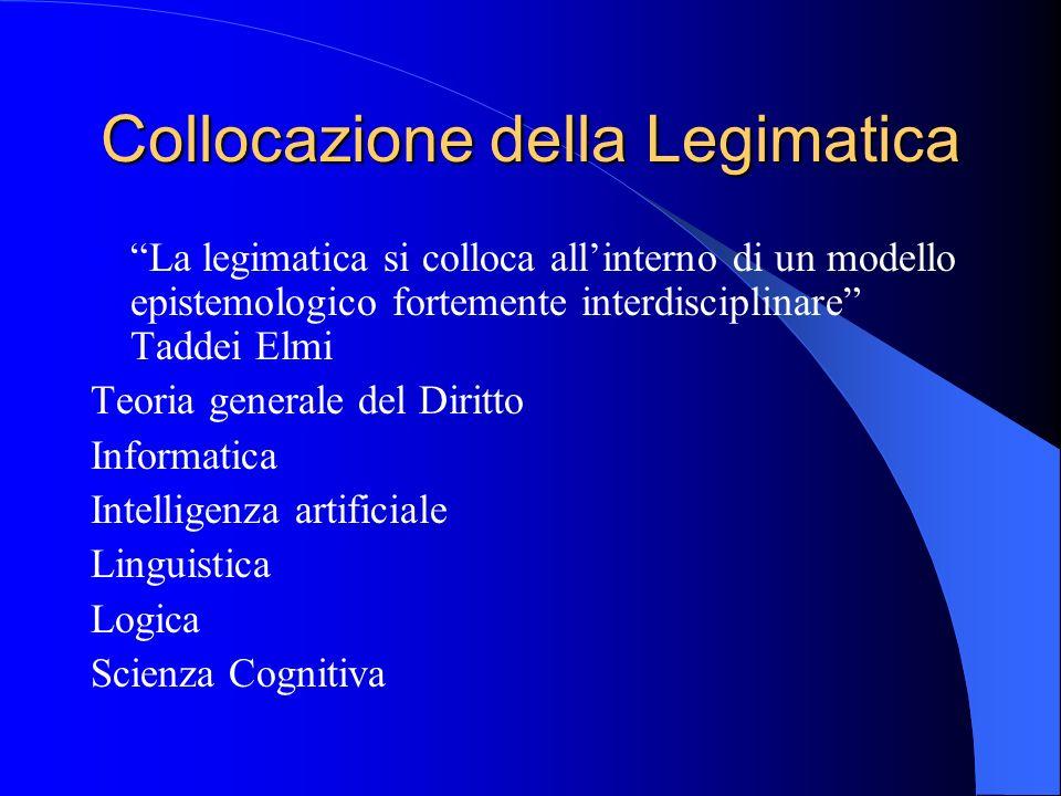 Collocazione della Legimatica La legimatica si colloca allinterno di un modello epistemologico fortemente interdisciplinare Taddei Elmi Teoria generale del Diritto Informatica Intelligenza artificiale Linguistica Logica Scienza Cognitiva