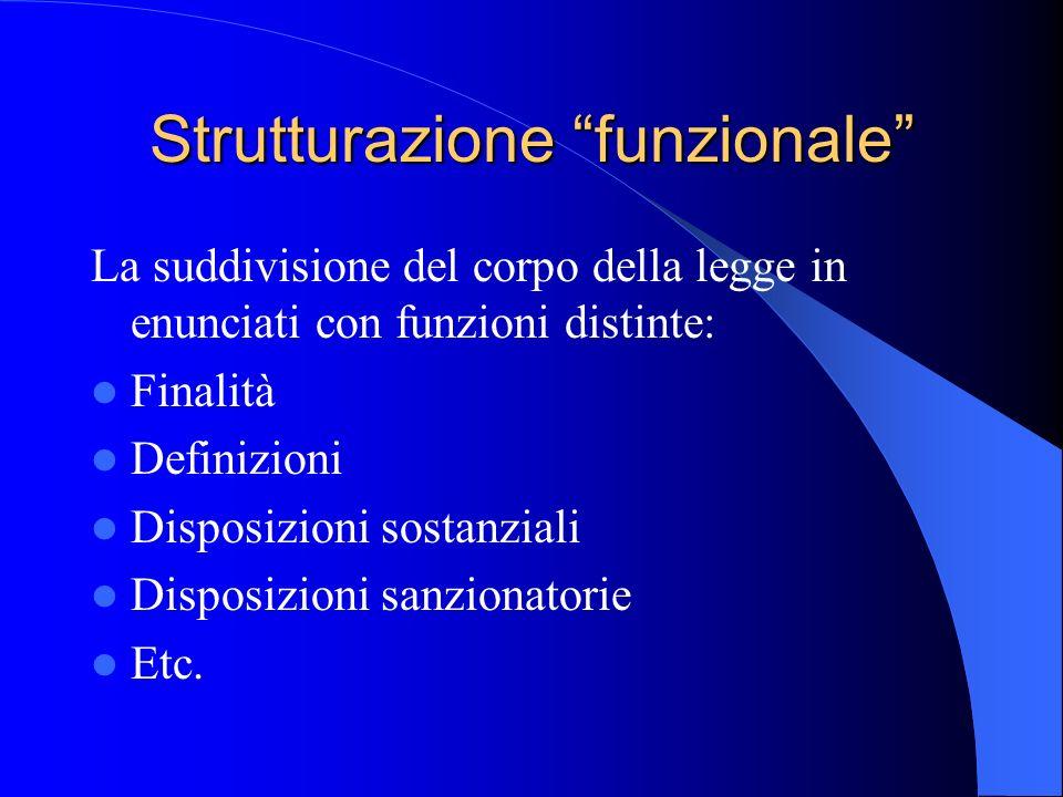 Strutturazione funzionale La suddivisione del corpo della legge in enunciati con funzioni distinte: Finalità Definizioni Disposizioni sostanziali Disposizioni sanzionatorie Etc.