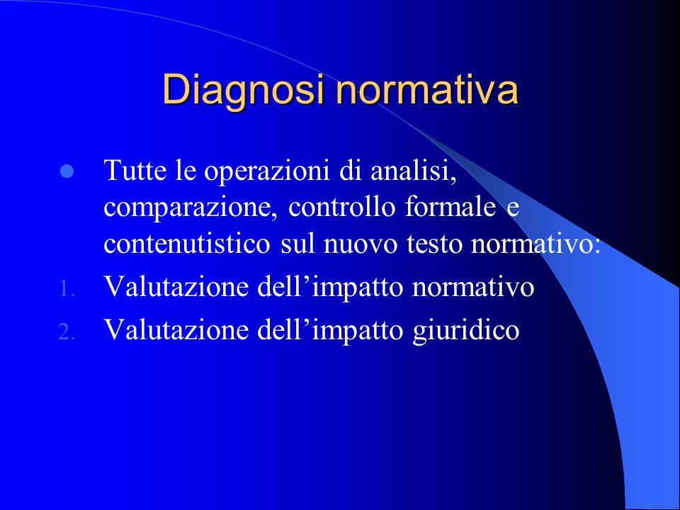 Diagnosi normativa Tutte le operazioni di analisi, comparazione, controllo formale e contenutistico sul nuovo testo normativo: 1.