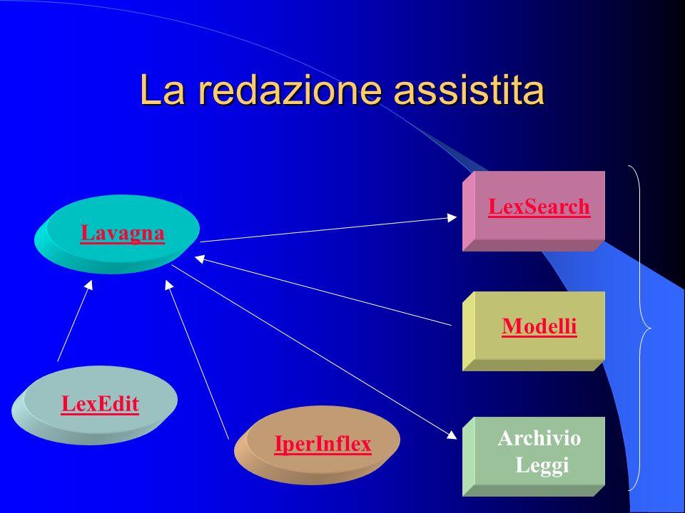 Lavagna La redazione assistita LexEdit IperInflex Archivio Leggi Modelli LexSearch