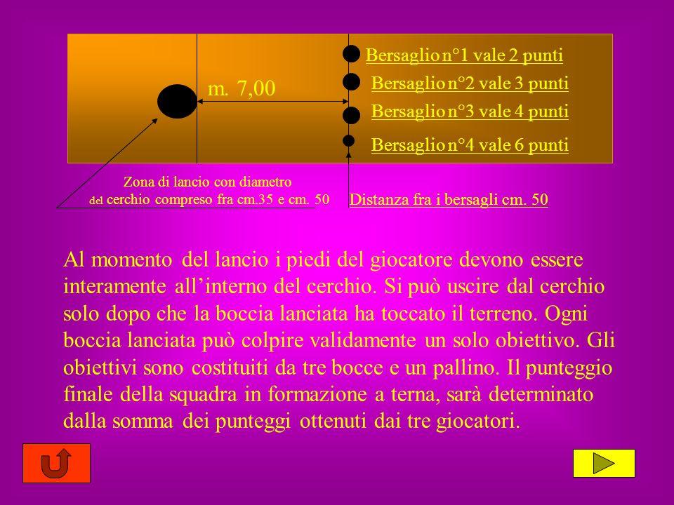 m.7,00 Zona di lancio con diametro del cerchio compreso fra cm.35 e cm.
