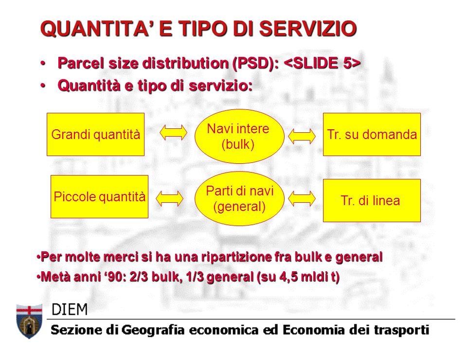 QUANTITA E TIPO DI SERVIZIO Parcel size distribution (PSD): Parcel size distribution (PSD): Quantità e tipo di servizio:Quantità e tipo di servizio: Grandi quantitàTr.