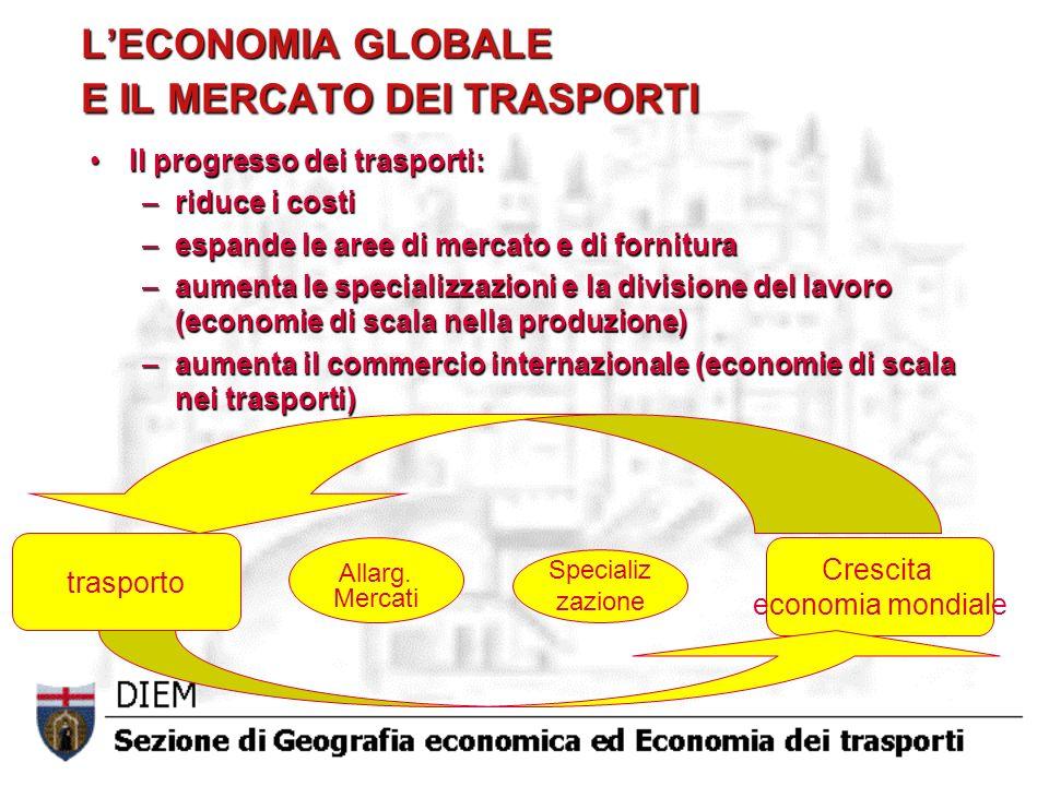 IL TRAFFICO MERCI INTERNO IN ITALIA Autotrasporto: veicoli > 3,5 t.