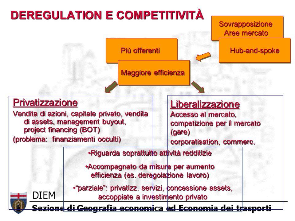 parziale: privatizz.