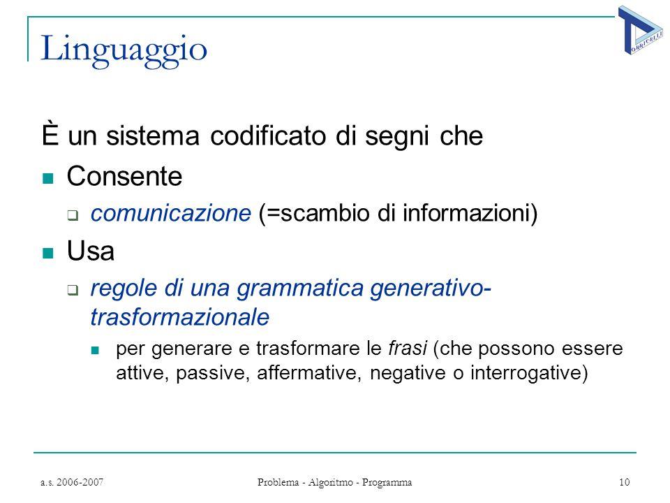 a.s. 2006-2007 Problema - Algoritmo - Programma 10 Linguaggio È un sistema codificato di segni che Consente comunicazione (=scambio di informazioni) U