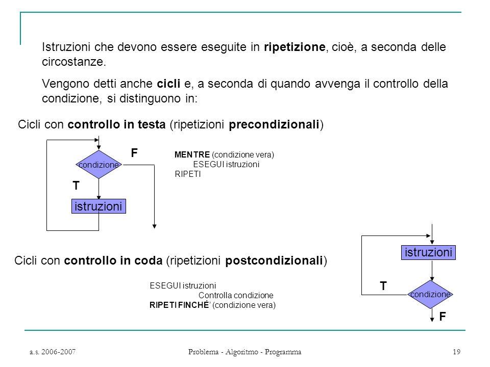 a.s. 2006-2007 Problema - Algoritmo - Programma 19 Istruzioni che devono essere eseguite in ripetizione, cioè, a seconda delle circostanze. Vengono de