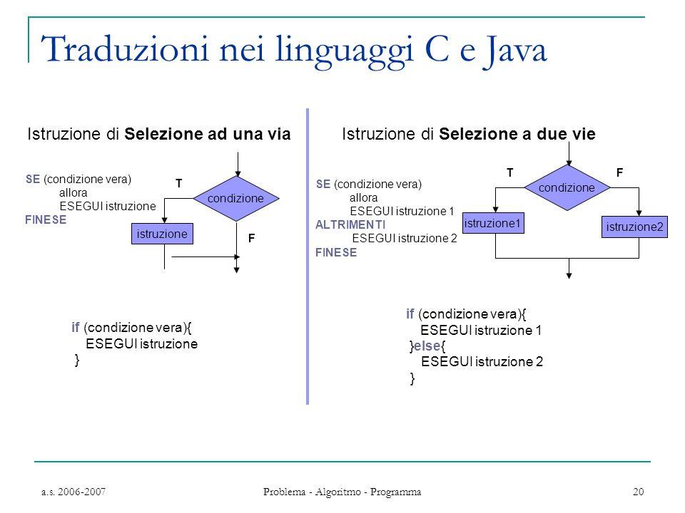 a.s. 2006-2007 Problema - Algoritmo - Programma 20 Traduzioni nei linguaggi C e Java if (condizione vera){ ESEGUI istruzione 1 }else{ ESEGUI istruzion