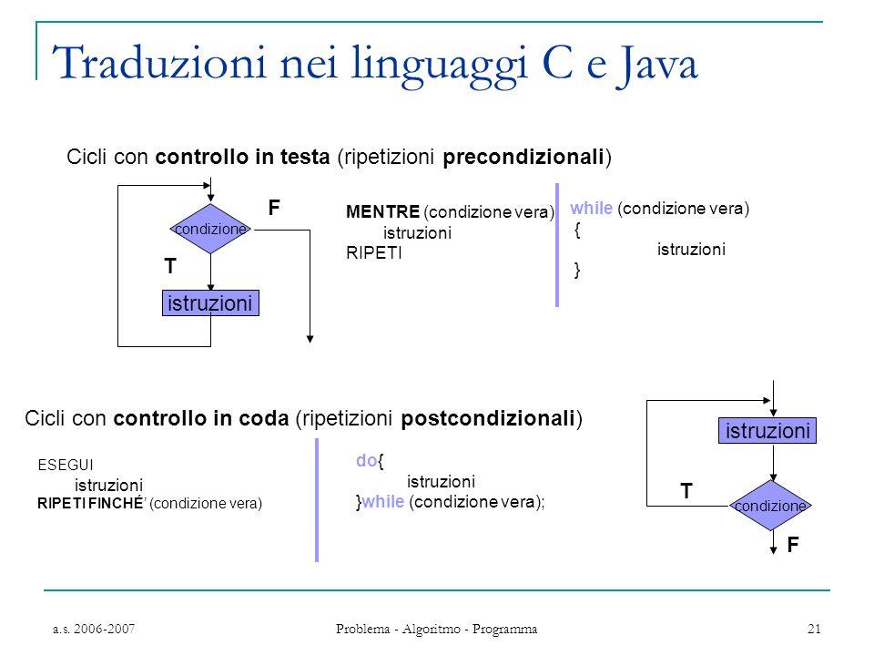 a.s. 2006-2007 Problema - Algoritmo - Programma 21 Traduzioni nei linguaggi C e Java Cicli con controllo in testa (ripetizioni precondizionali) condiz