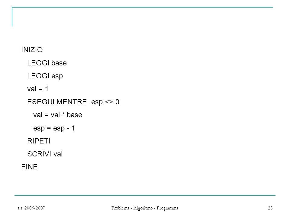 a.s. 2006-2007 Problema - Algoritmo - Programma 23 INIZIO LEGGI base LEGGI esp val = 1 ESEGUI MENTRE esp <> 0 val = val * base esp = esp - 1 RIPETI SC