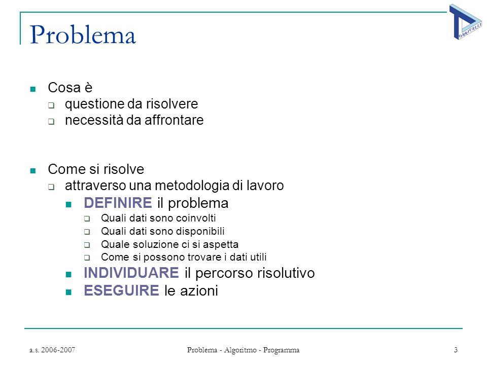 a.s. 2006-2007 Problema - Algoritmo - Programma 3 Problema Cosa è questione da risolvere necessità da affrontare Come si risolve attraverso una metodo