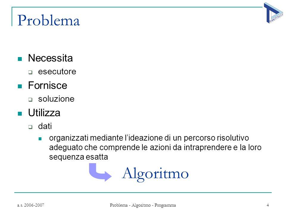 a.s. 2006-2007 Problema - Algoritmo - Programma 4 Problema Necessita esecutore Fornisce soluzione Utilizza dati organizzati mediante lideazione di un
