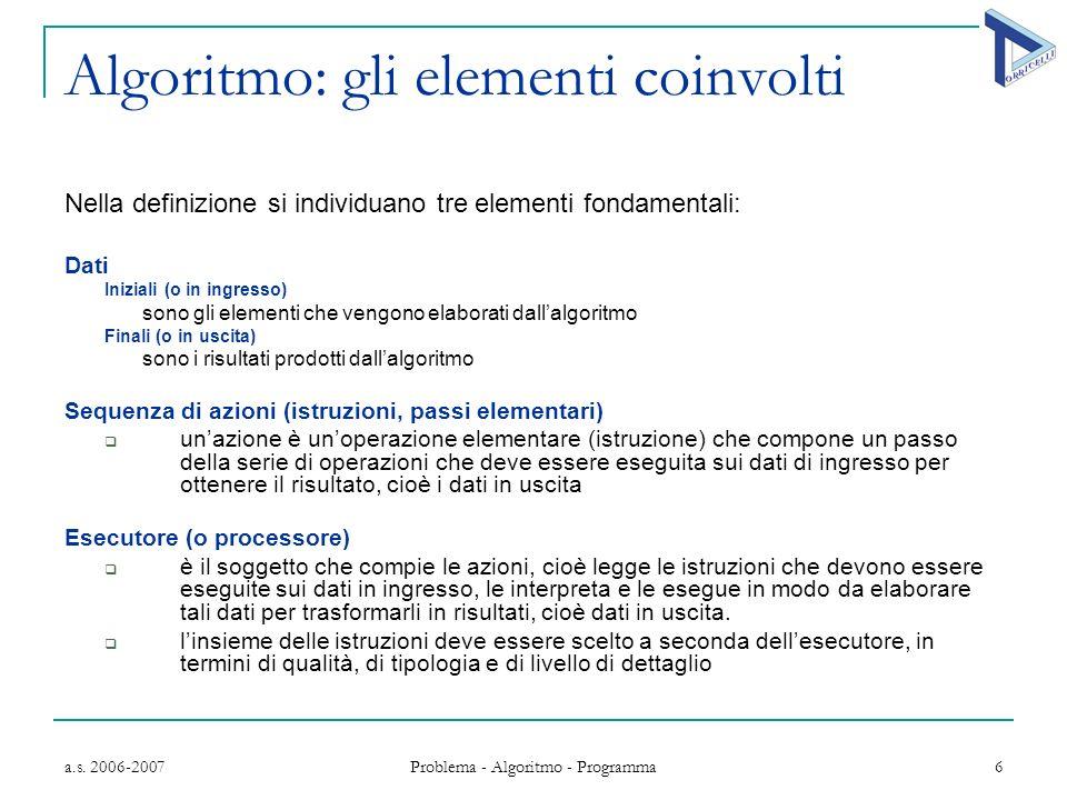 a.s. 2006-2007 Problema - Algoritmo - Programma 6 Algoritmo: gli elementi coinvolti Nella definizione si individuano tre elementi fondamentali: Dati I