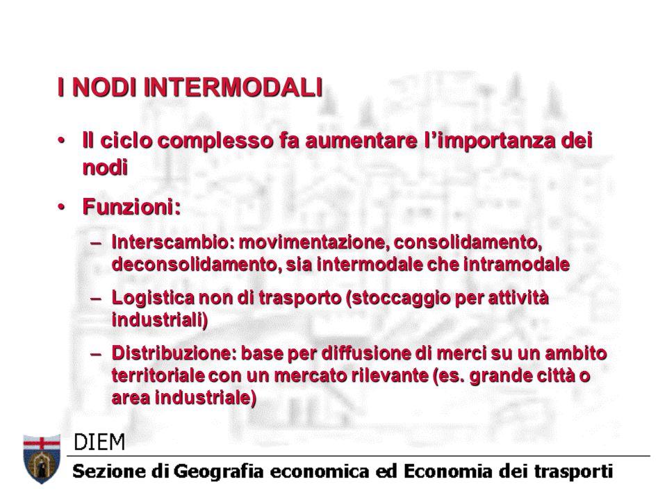 I NODI INTERMODALI Il ciclo complesso fa aumentare limportanza dei nodiIl ciclo complesso fa aumentare limportanza dei nodi Funzioni:Funzioni: –Inters